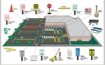 Emedco Parking Lot Guide